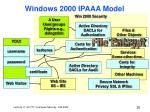 windows 2000 ipaaa model1