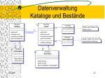 datenverwaltung kataloge und best nde