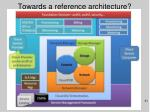towards a reference architecture