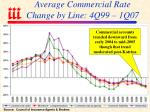 average commercial rate change by line 4q99 1q07