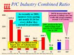 p c industry combined ratio