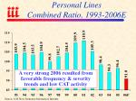 personal lines combined ratio 1993 2006e