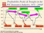 profitability peaks troughs in the p c insurance industry 1975 2008f