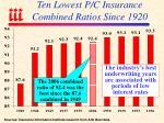 ten lowest p c insurance combined ratios since 1920