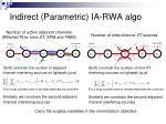 indirect parametric ia rwa algo