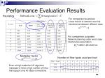 performance evaluation results2