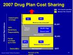 2007 drug plan cost sharing