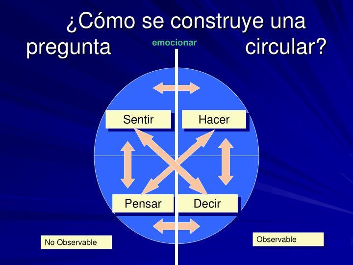 ¿Cómo se construye una pregunta              circular?