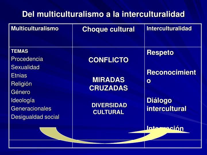 Del multiculturalismo a la interculturalidad