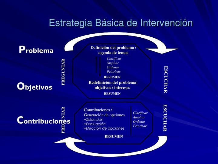 Estrategia Básica de Intervención