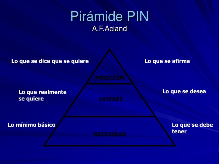 Pirámide PIN
