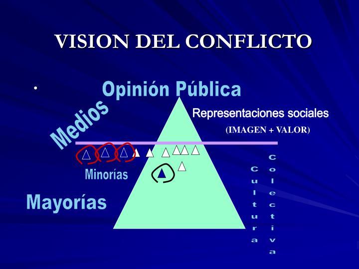 VISION DEL CONFLICTO