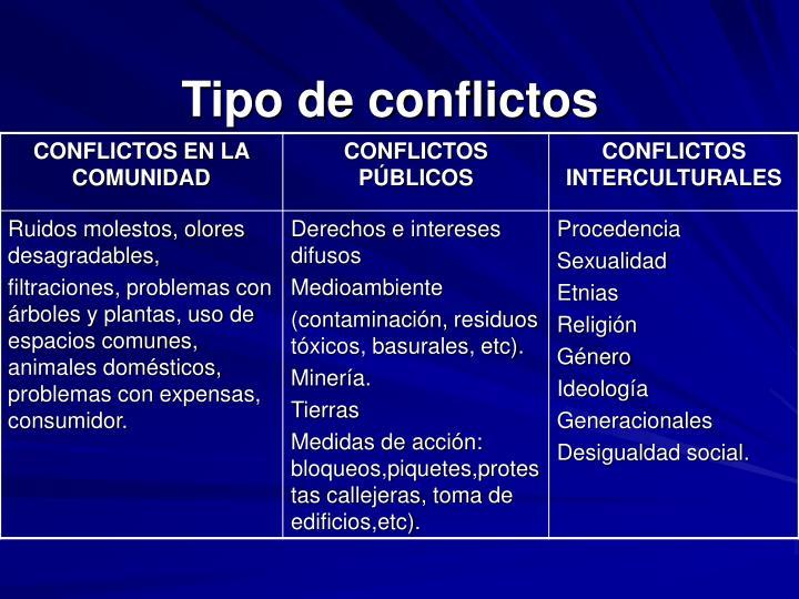 Tipo de conflictos