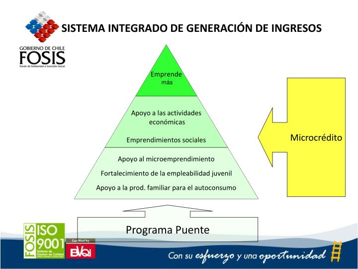 SISTEMA INTEGRADO DE GENERACIÓN DE INGRESOS