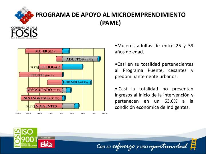 PROGRAMA DE APOYO AL MICROEMPRENDIMIENTO