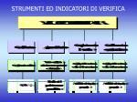 strumenti ed indicatori di verifica1