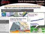 earth exploration toolbook chapter