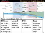 stress across the plate boundary