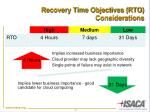recovery time objectives rto considerations