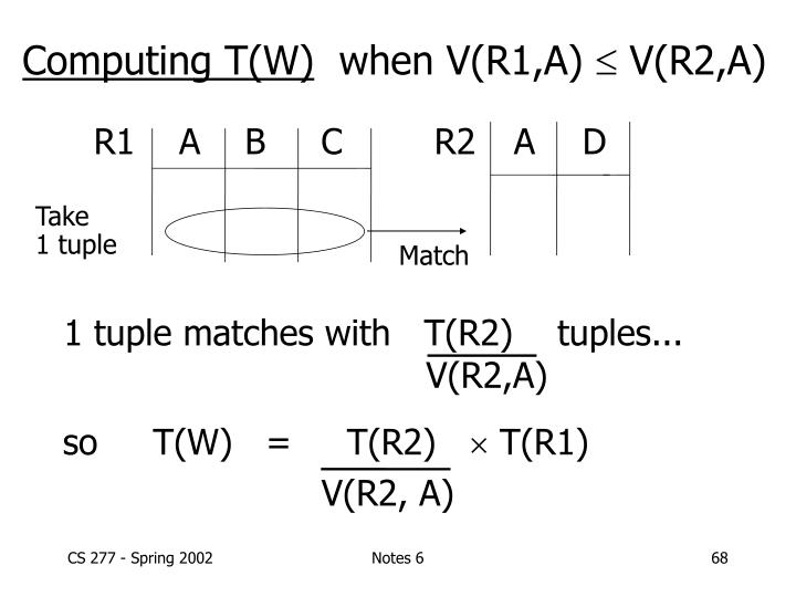 1 tuple matches with   T(R2)