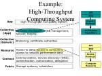 example high throughput computing system
