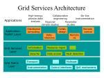 grid services architecture