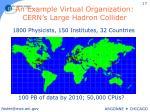 an example virtual organization cern s large hadron collider