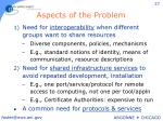 aspects of the problem