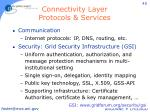 connectivity layer protocols services