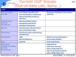 current ggf groups out of date list sorry