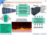 distributed computing visualization