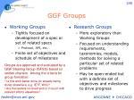 ggf groups