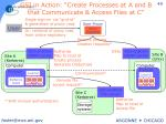 gsi in action create processes at a and b that communicate access files at c