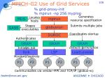mpich g2 use of grid services