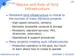 nature and role of grid infrastructure