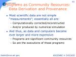 programs as community resources data derivation and provenance