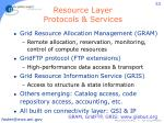resource layer protocols services
