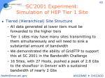 sc 2001 experiment simulation of hep tier 1 site