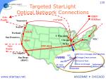 targeted starlight optical network connections