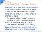 the grid world current status