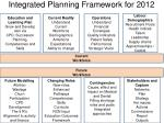 integrated planning framework for 2012