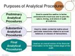 purposes of analytical procedures