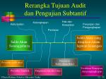 rerangka tujuan audit dan pengujian subtantif