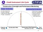 credit instrument life cycle