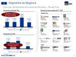 evolu o da atividade de investment banking renda fixa