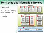 monitoring and information services