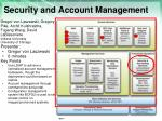 security and account management