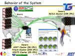 behavior of the system