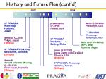 history and future plan cont d