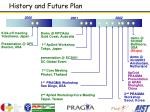 history and future plan